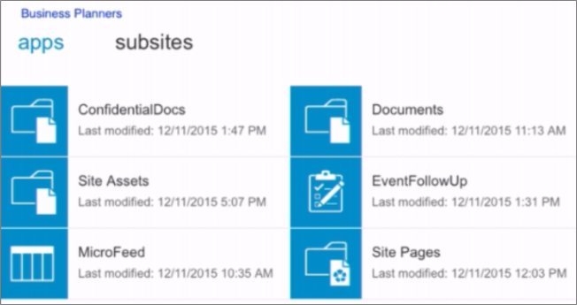 Sites mobile view