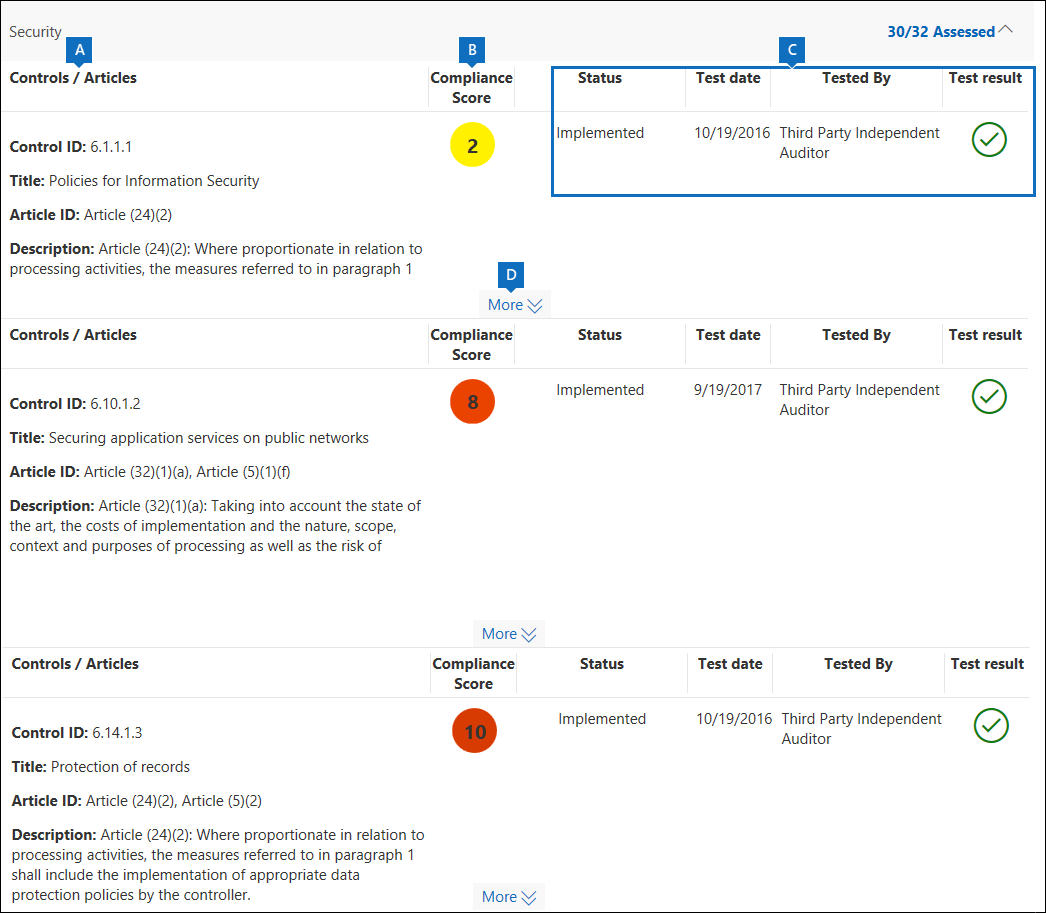 Details of Microsoft managed controls in the Compliance Manager