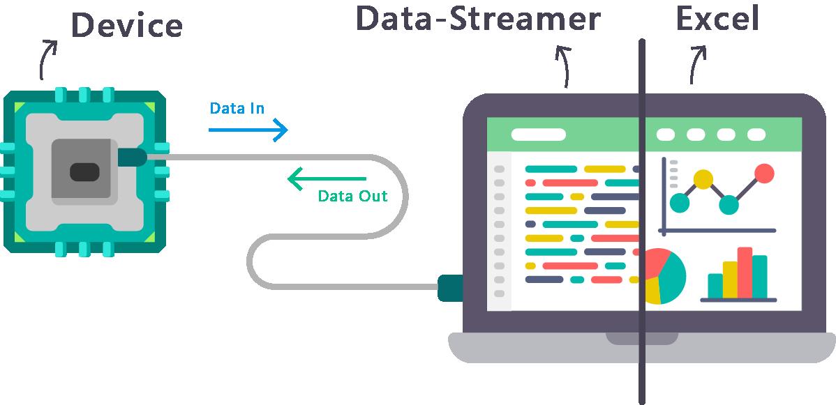 Data-streamer graphic