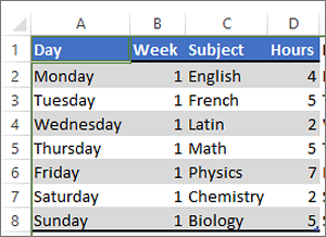 Table with color applied to alternate rows
