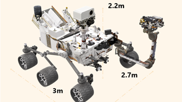 Mars Rover document