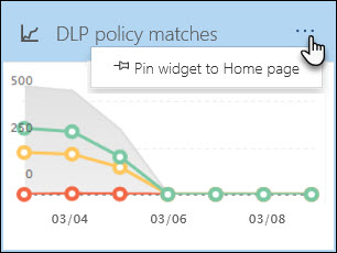 "The 'DLP policy matches' widget with the ""Pin widget to Home page"" option selected"