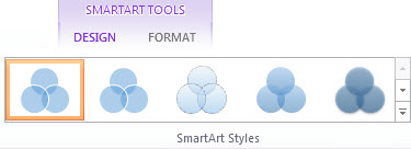SmartArt Styles group on the SmartArt Tools Design tab