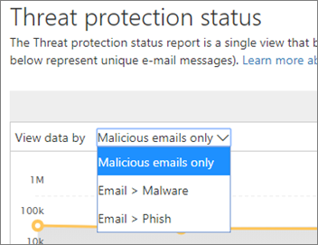 Threat Protection Status report view options