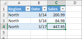 Select last cell and press Tab to add a new table row