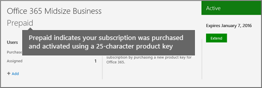 How to identify a prepaid subscription.