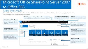 SharePoint 2007 to O365