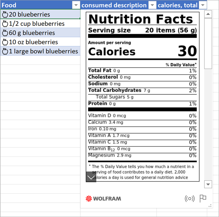 Screenshot of the data card for 20 blueberries.