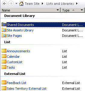 Sample of the types of lists that can be created