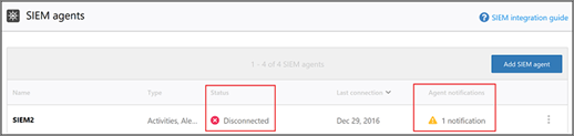 Watch for a status of disconnected or connecetion error with your SIEM agent.
