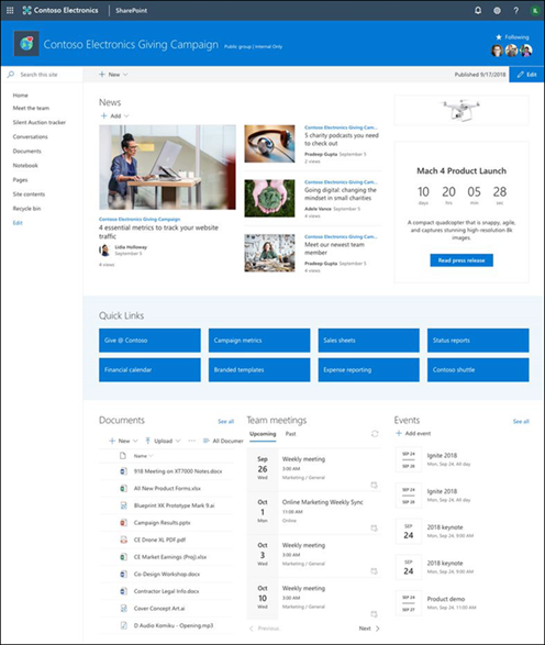 SharePoint Team site homepage