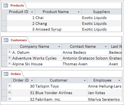 Snippets of Products, Customers, and Orders tables