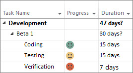 Custom progress indicators in a Gantt Chart