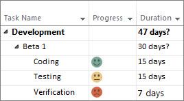 Custom progress indicators in a Gantt Chart