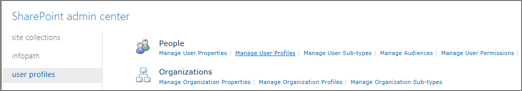 The Manage User Profiles link on the user profiles page