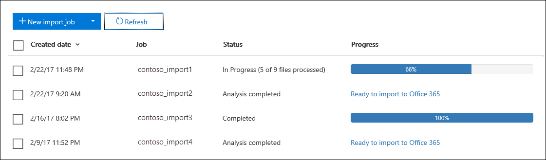 Analysis complete status indicates Office 365 has analyzed the data in PST files