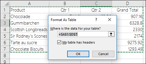 Example of using the Format as Table option on the Home tab to auto-select a data range
