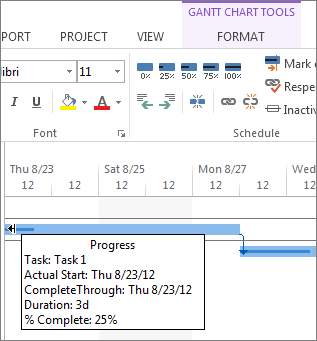 task completion template