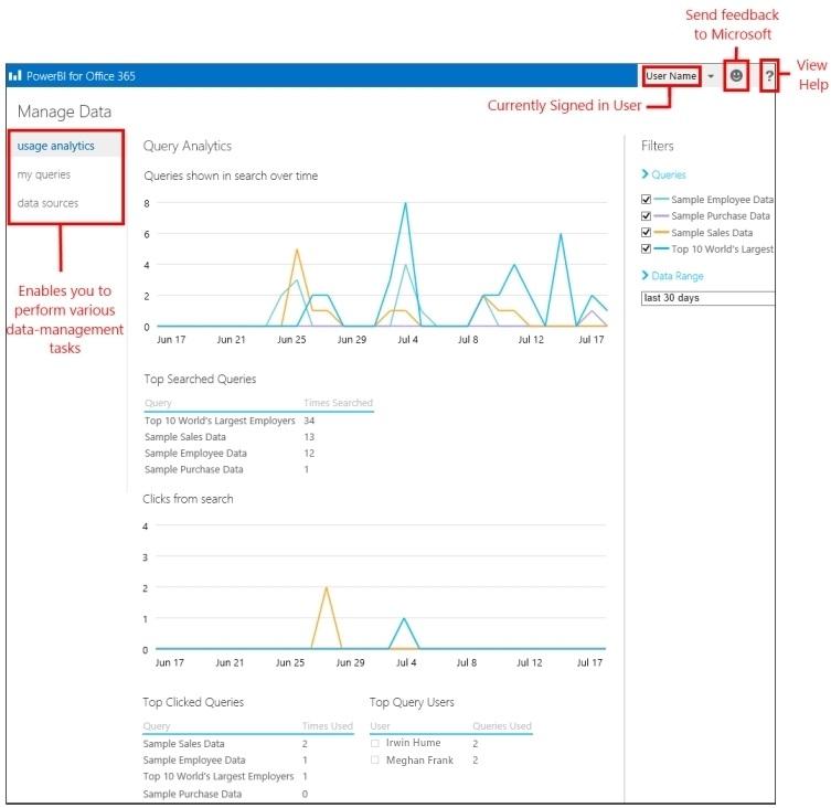 Manage Data portal