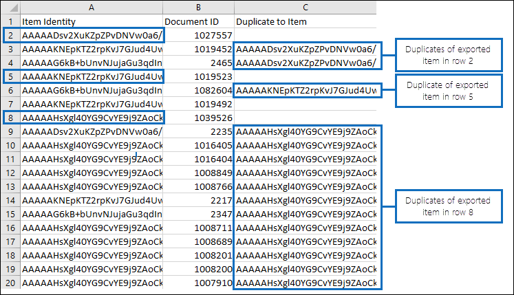 Viewing info about duplicate items in the Results.csv report