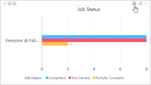Screenshot: Kaizala job drill down. Allows you to see group and subgroup data for the report