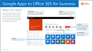 Thumbnail of guide to switching between Google Apps and Office 365
