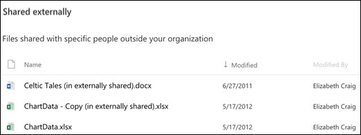 Externally shared files