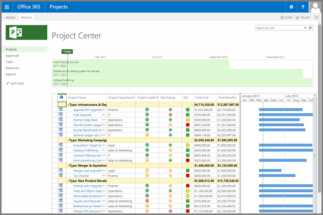 Screenshot of customized Project Center view.