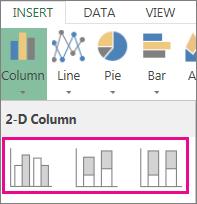 Column chart types