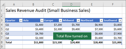 Excel table with the Total Row turned on