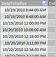 DateTimeKey column