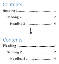 Shows before and after views of formatting text styles in a TOC
