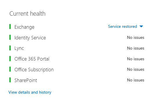 The Office 365 Health dashboard with all workloads showing green, except Exchange, which shows Service Restored.