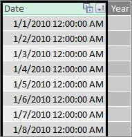 Date column in Power Pivot
