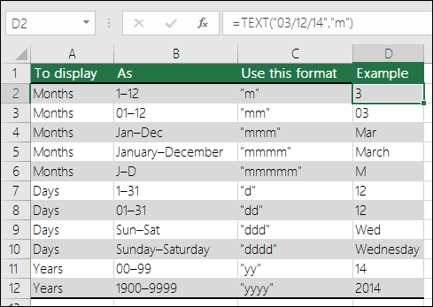 Examples of Months, Day and Year format strings.