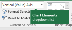 Chart Elements dropdown list
