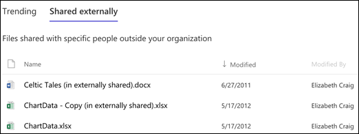 SharePoint Online Site Usage - Files shared externally