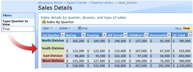 The Type Quarter to View box is a Text Filter Web Part that shows the report by the specified quarter.
