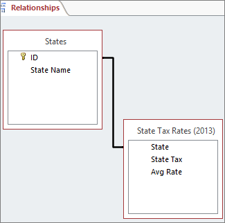 Relationship line between fields in two tables