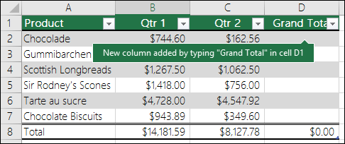 Add a new table column by typing in the empty column immediately to the right of an existing table