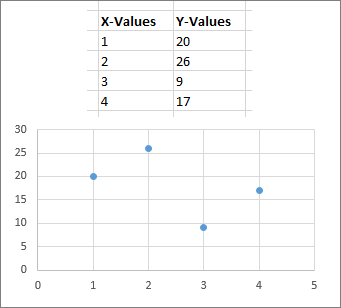 Select data for a chart - Excel