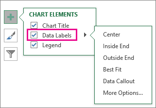 Chart Elements > Data Labels > label choices