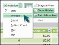 AutoSum in Power Pivot