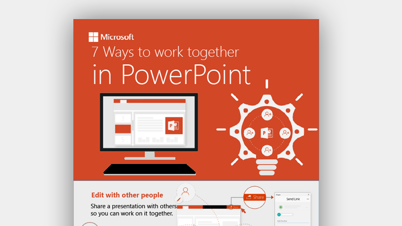 infographic showing 7 ways to work work together in powerpoint