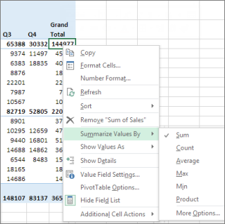 A numeric value field in a PivotTable uses Sum by default