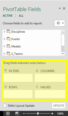 The four PivotTable Fields areas