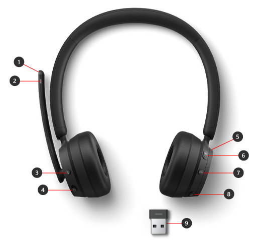 Buttons and dial on Microsoft Modern Wireless Headset plus Microsoft USB Link