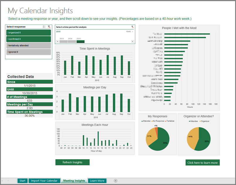 Ediblewildsus  Outstanding Manage Your Calendar With The Calendar Insights Template For Excel  With Heavenly Meeting Insights Sheet Populated With Delectable Timesheet Excel Also How To Name A Sheet In Excel In Addition How To Change Axis In Excel And Excel Center Worksheet As Well As Excel Truncate Additionally Calculate Average In Excel From Supportofficecom With Ediblewildsus  Heavenly Manage Your Calendar With The Calendar Insights Template For Excel  With Delectable Meeting Insights Sheet Populated And Outstanding Timesheet Excel Also How To Name A Sheet In Excel In Addition How To Change Axis In Excel From Supportofficecom