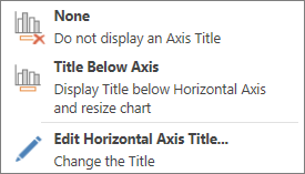 Horizontal axis title options
