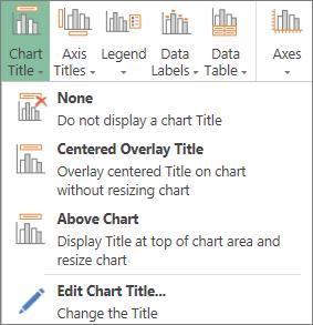 Chart Title options
